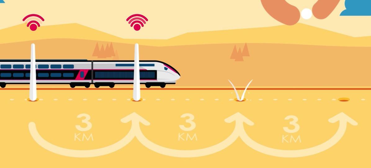 Antennes 4G TGV